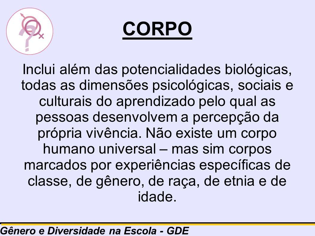 CORPO Inclui além das potencialidades biológicas, todas as dimensões psicológicas, sociais e culturais do aprendizado pelo qual as pessoas desenvolvem