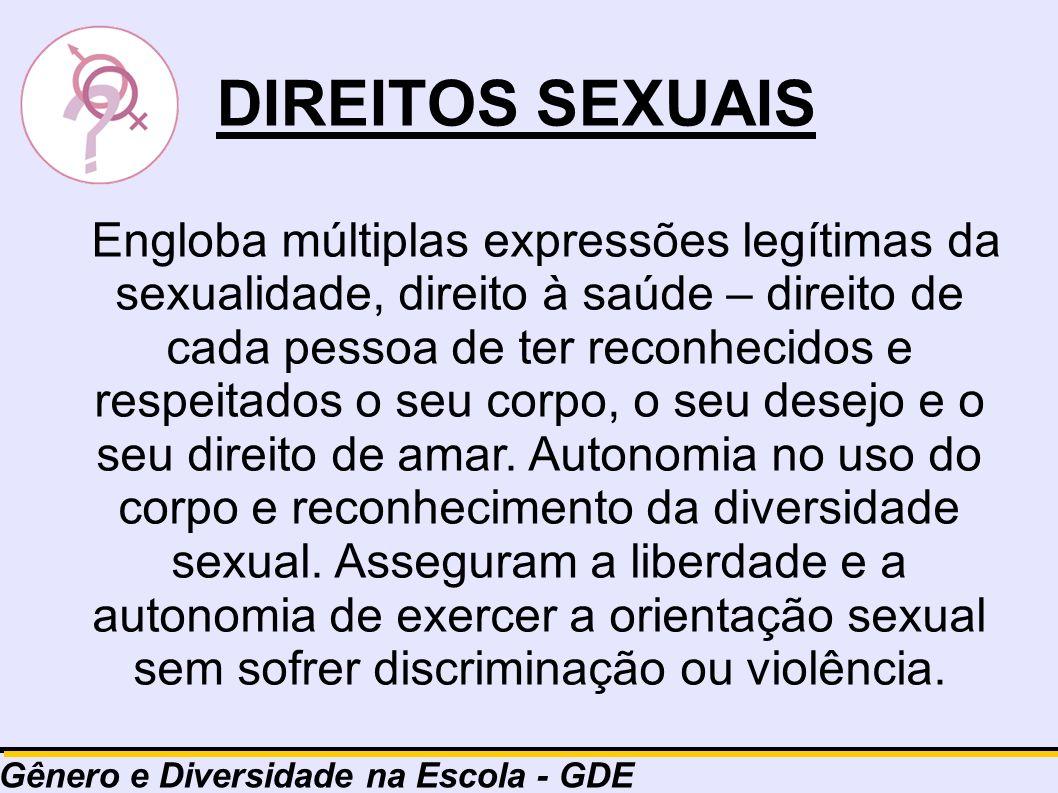 DIREITOS SEXUAIS Engloba múltiplas expressões legítimas da sexualidade, direito à saúde – direito de cada pessoa de ter reconhecidos e respeitados o seu corpo, o seu desejo e o seu direito de amar.