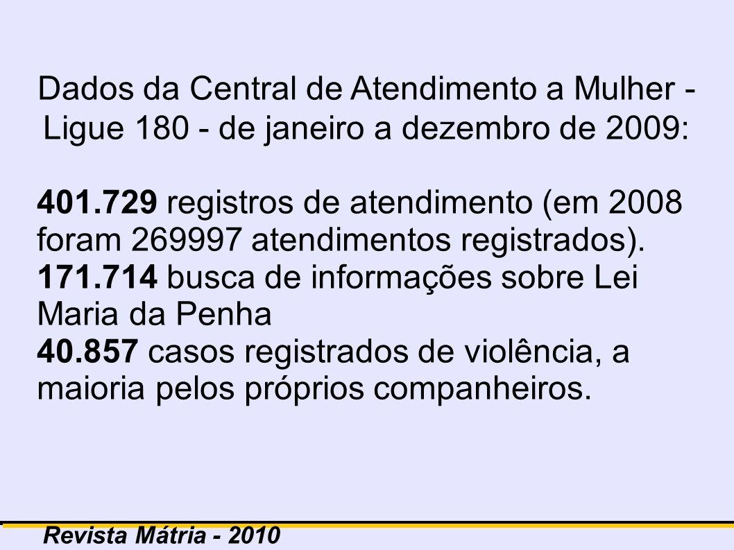 Dados da Central de Atendimento a Mulher - Ligue 180 - de janeiro a dezembro de 2009: 401.729 registros de atendimento (em 2008 foram 269997 atendimentos registrados).