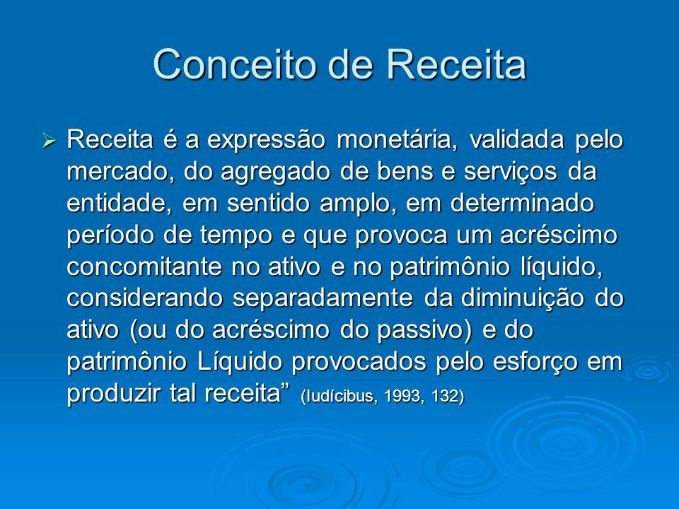 Conceito de Receita Receita é a expressão monetária, validada pelo mercado, do agregado de bens e serviços da entidade, em sentido amplo, em determina