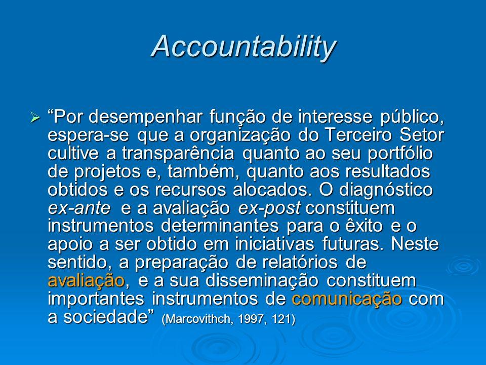 Accountability Por desempenhar função de interesse público, espera-se que a organização do Terceiro Setor cultive a transparência quanto ao seu portfó