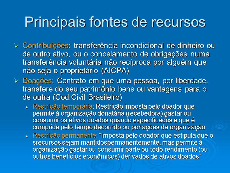 Principais fontes de recursos Contribuições: transferência incondicional de dinheiro ou de outro ativo, ou o concelamento de obrigações numa transferê
