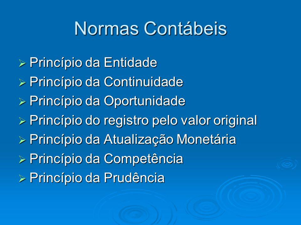 Normas Contábeis Princípio da Entidade Princípio da Entidade Princípio da Continuidade Princípio da Continuidade Princípio da Oportunidade Princípio d