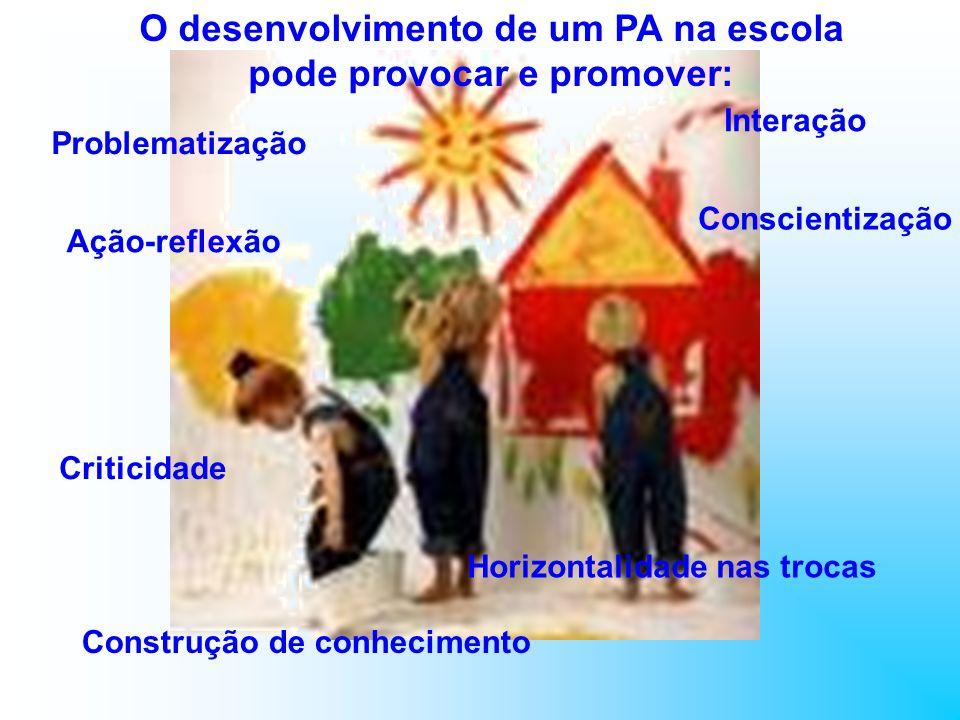 O desenvolvimento de um PA na escola pode provocar e promover: Problematização Ação-reflexão Interação Conscientização Criticidade Horizontalidade nas
