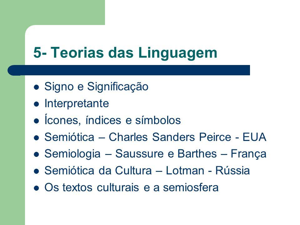 5- Teorias das Linguagem Signo e Significação Interpretante Ícones, índices e símbolos Semiótica – Charles Sanders Peirce - EUA Semiologia – Saussure