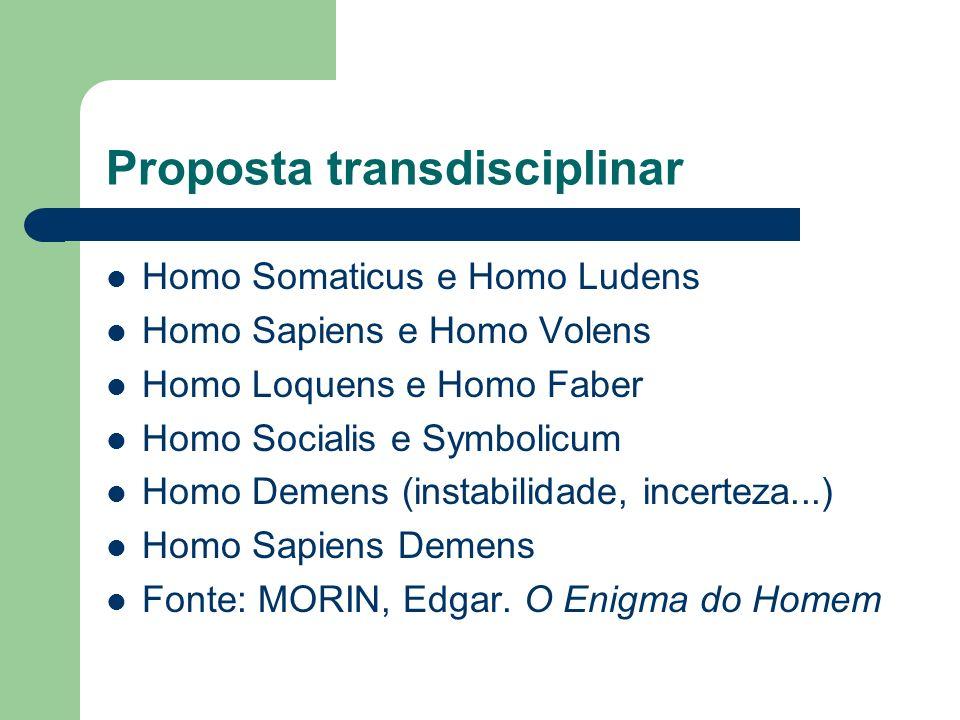 Proposta transdisciplinar Homo Somaticus e Homo Ludens Homo Sapiens e Homo Volens Homo Loquens e Homo Faber Homo Socialis e Symbolicum Homo Demens (in