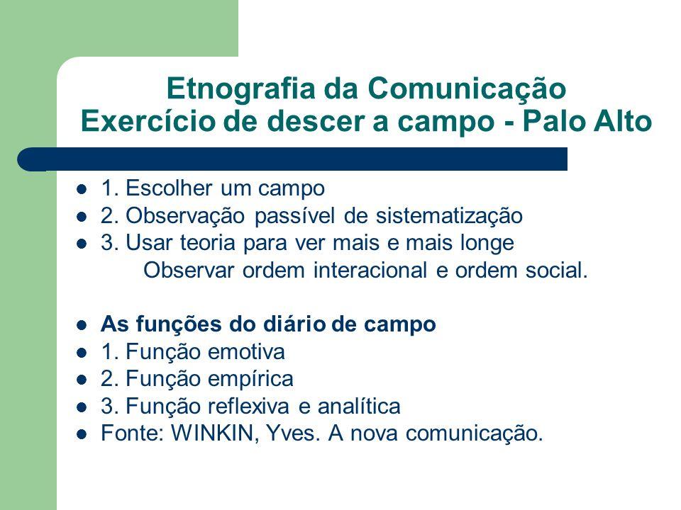 Etnografia da Comunicação Exercício de descer a campo - Palo Alto 1. Escolher um campo 2. Observação passível de sistematização 3. Usar teoria para ve