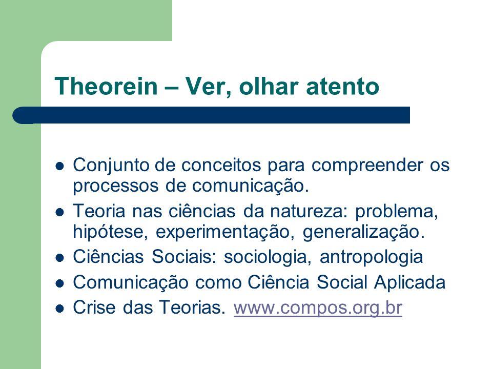 Theorein – Ver, olhar atento Conjunto de conceitos para compreender os processos de comunicação. Teoria nas ciências da natureza: problema, hipótese,