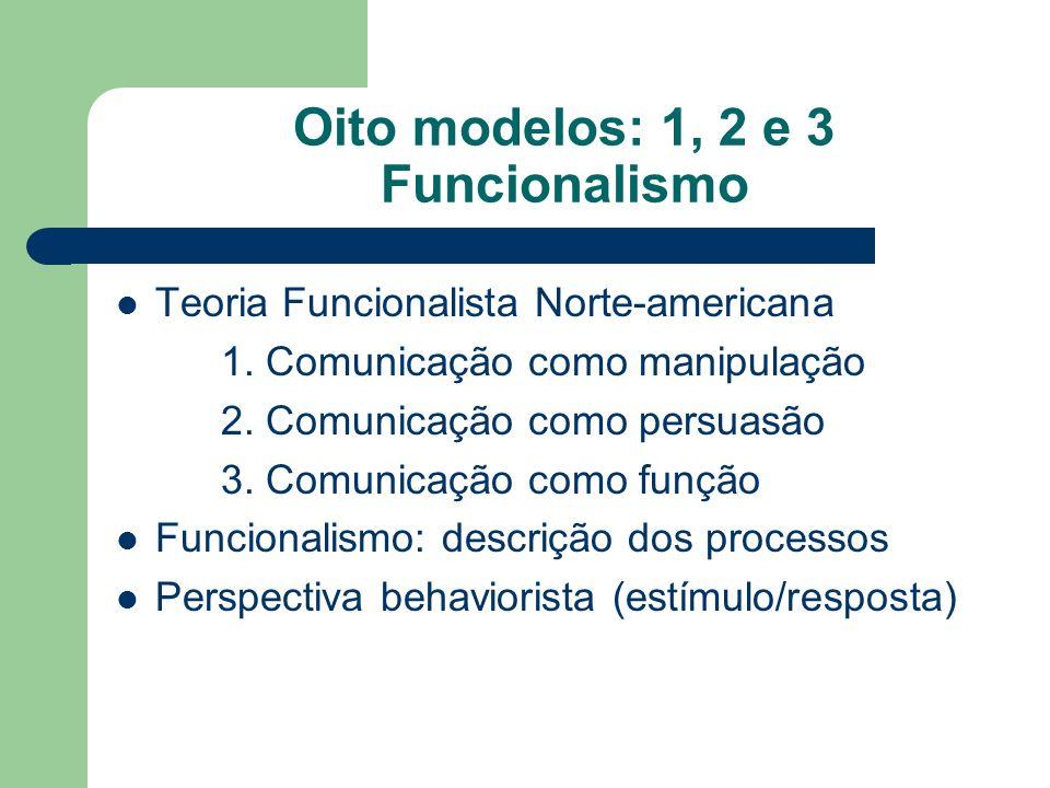 Oito modelos: 1, 2 e 3 Funcionalismo Teoria Funcionalista Norte-americana 1. Comunicação como manipulação 2. Comunicação como persuasão 3. Comunicação