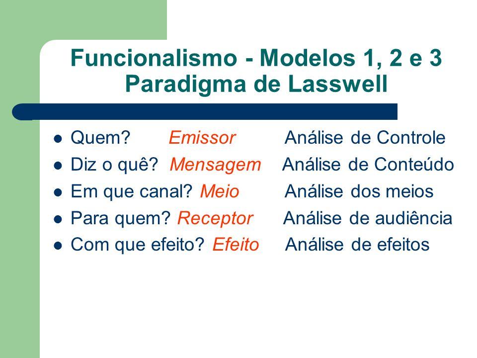 Funcionalismo - Modelos 1, 2 e 3 Paradigma de Lasswell Quem? Emissor Análise de Controle Diz o quê? Mensagem Análise de Conteúdo Em que canal? Meio An