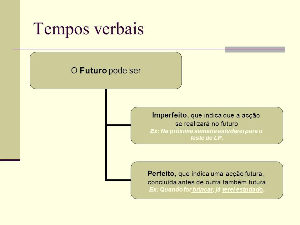 Tempos verbais O Futuro pode ser Imperfeito, que indica que a acção se realizará no futuro Ex: Na próxima semana estudarei para o teste de LP. Perfeit