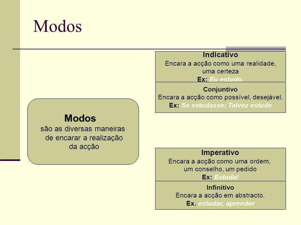 Modos são as diversas maneiras de encarar a realização da acção Indicativo Encara a acção como uma realidade, uma certeza Ex: Eu estudo. Conjuntivo En