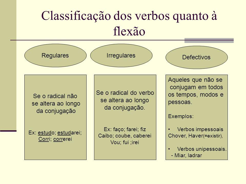Classificação dos verbos quanto à flexão RegularesIrregulares Defectivos Se o radical não se altera ao longo da conjugação Ex: estudo; estudarei; Corr