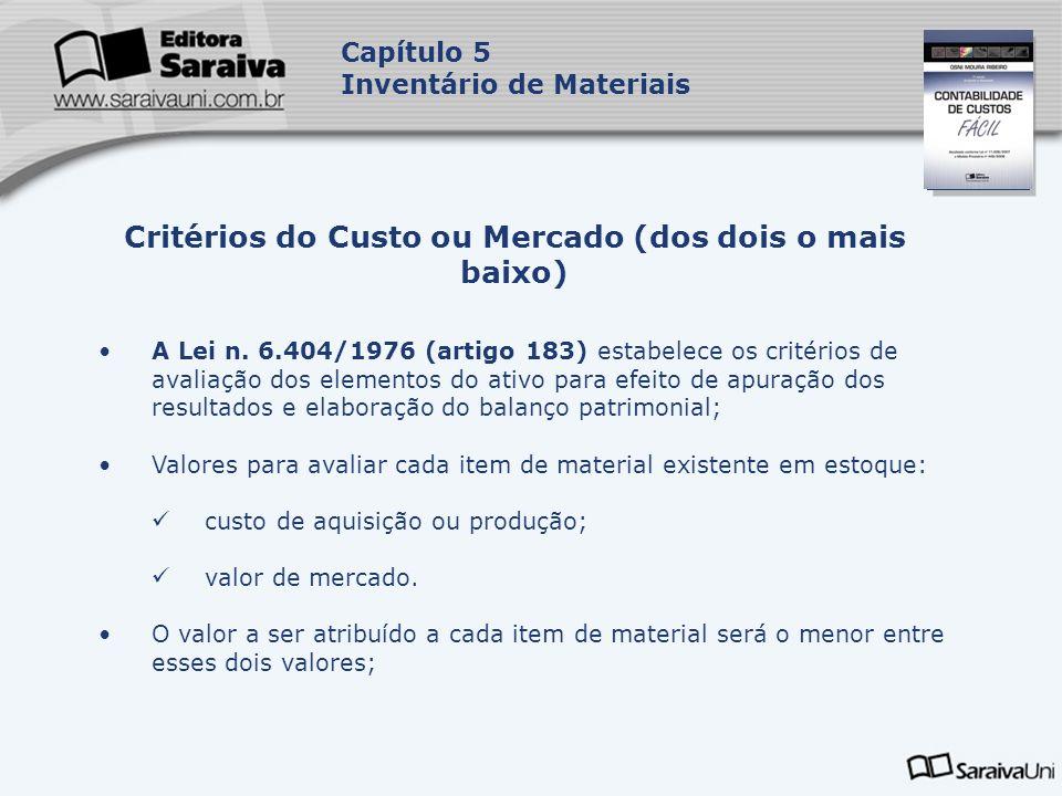 Capa da Obra Capítulo 5 Inventário de Materiais A Lei n. 6.404/1976 (artigo 183) estabelece os critérios de avaliação dos elementos do ativo para efei