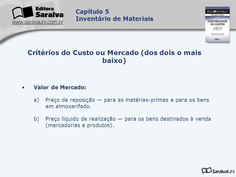 Capa da Obra Capítulo 5 Inventário de Materiais Valor de Mercado: a)Preço de reposição para as matérias-primas e para os bens em almoxarifado. b)Preço