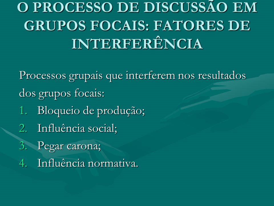 O PROCESSO DE DISCUSSÃO EM GRUPOS FOCAIS: FATORES DE INTERFERÊNCIA Processos grupais que interferem nos resultados dos grupos focais: 1.Bloqueio de pr