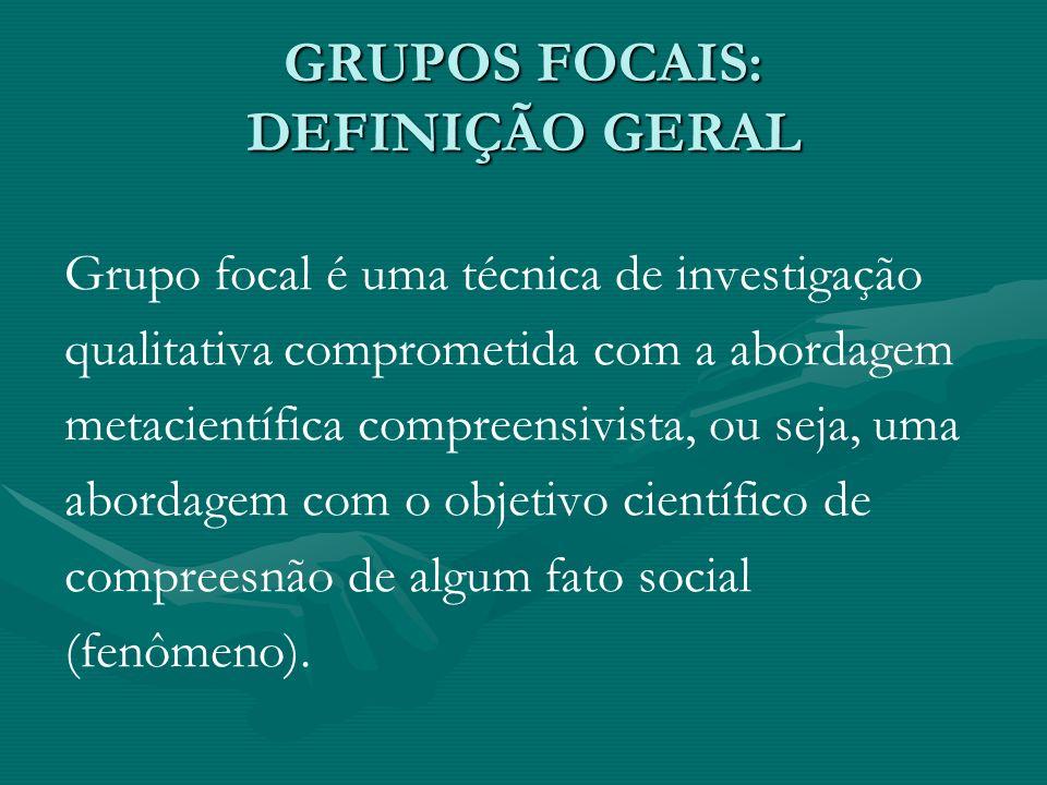 GRUPOS FOCAIS: DEFINIÇÕES Morgan (1997)Morgan (1997) Técnica de pesquisa que coleta dados por meio das interações grupais ao se discutir um tópico especial sugerido pelo pesquisador.