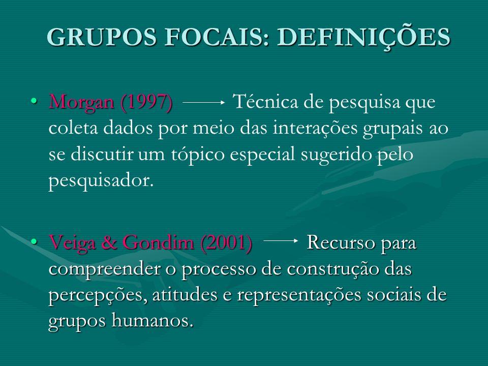 GRUPOS FOCAIS: DEFINIÇÕES Morgan (1997)Morgan (1997) Técnica de pesquisa que coleta dados por meio das interações grupais ao se discutir um tópico esp