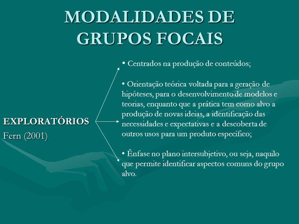 MODALIDADES DE GRUPOS FOCAIS EXPLORATÓRIOS Fern (2001) Centrados na produção de conteúdos; Orientação teórica voltada para a geração de hipóteses, par