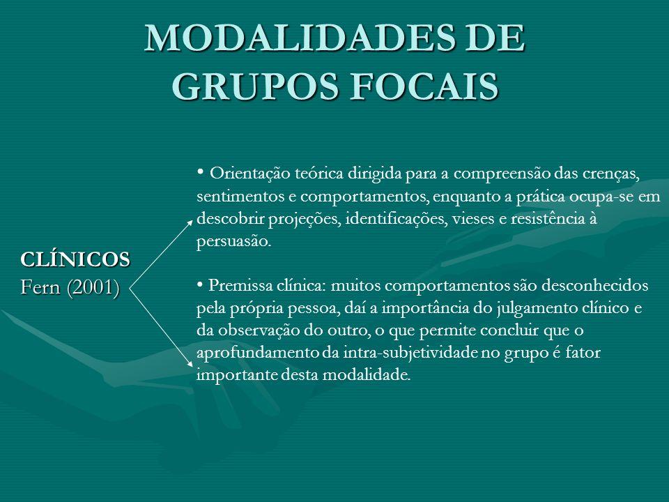 MODALIDADES DE GRUPOS FOCAIS VIVENCIAIS Fern (2001) Os próprios processos internos ao grupo são o alvo da análise e estão subordinados a dois propósitos: Na vertente teórica, o de permitir a comparação de seus achados com os resultados de entrevistas por telefone e face a face.