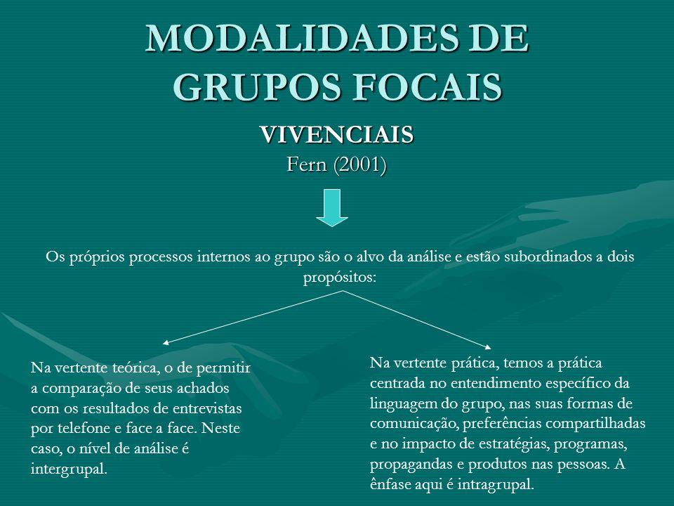 MODALIDADES DE GRUPOS FOCAIS VIVENCIAIS Fern (2001) Os próprios processos internos ao grupo são o alvo da análise e estão subordinados a dois propósit