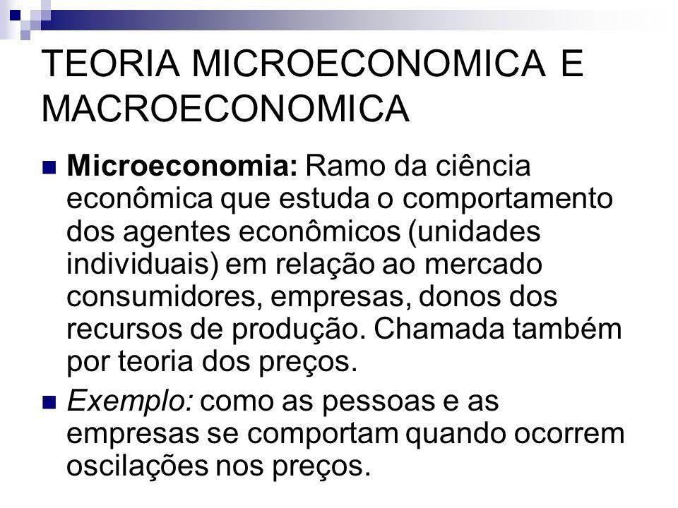 TEORIA MICROECONOMICA E MACROECONOMICA Microeconomia: Ramo da ciência econômica que estuda o comportamento dos agentes econômicos (unidades individuai