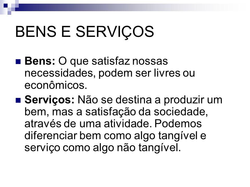 BENS E SERVIÇOS Bens: O que satisfaz nossas necessidades, podem ser livres ou econômicos. Serviços: Não se destina a produzir um bem, mas a satisfação