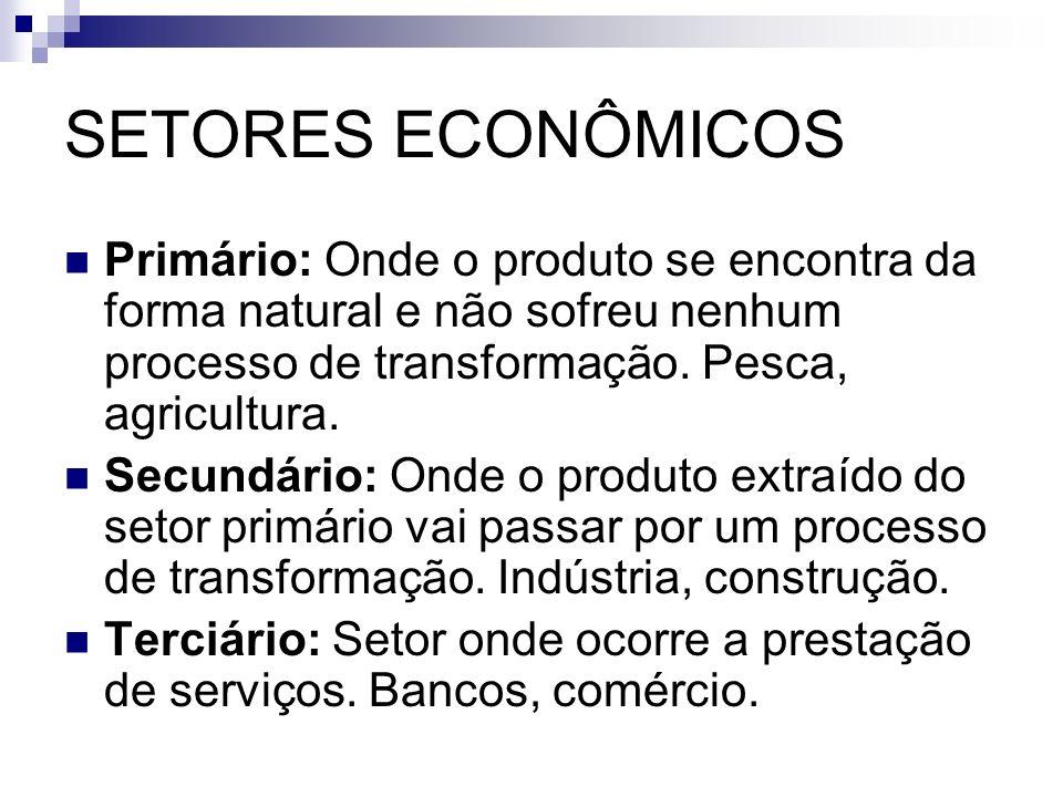 SETORES ECONÔMICOS Primário: Onde o produto se encontra da forma natural e não sofreu nenhum processo de transformação. Pesca, agricultura. Secundário