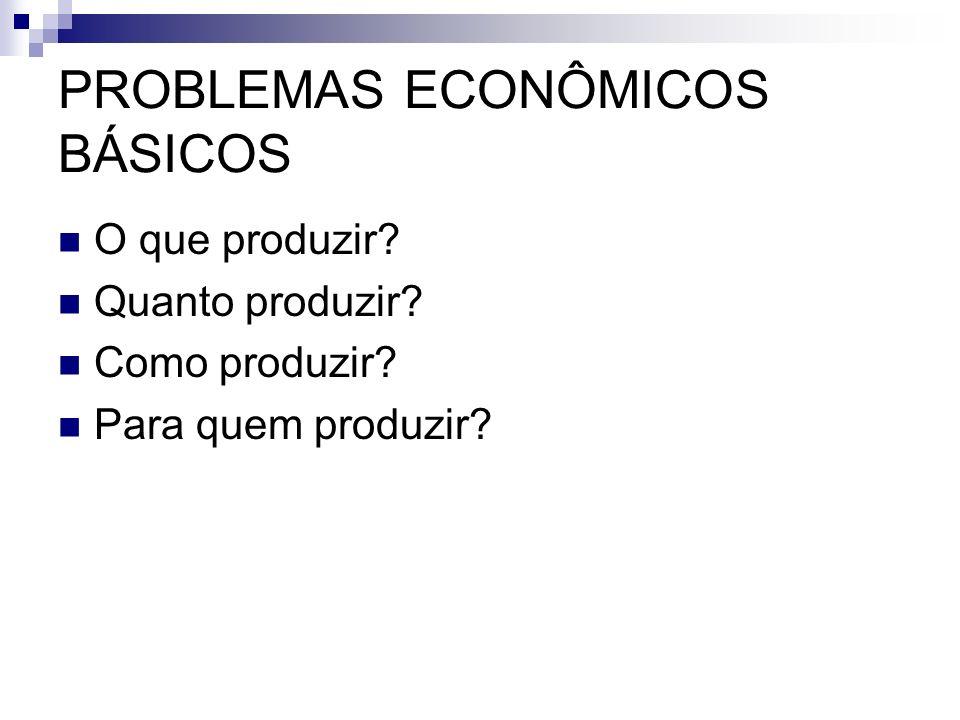 PROBLEMAS ECONÔMICOS BÁSICOS O que produzir? Quanto produzir? Como produzir? Para quem produzir?