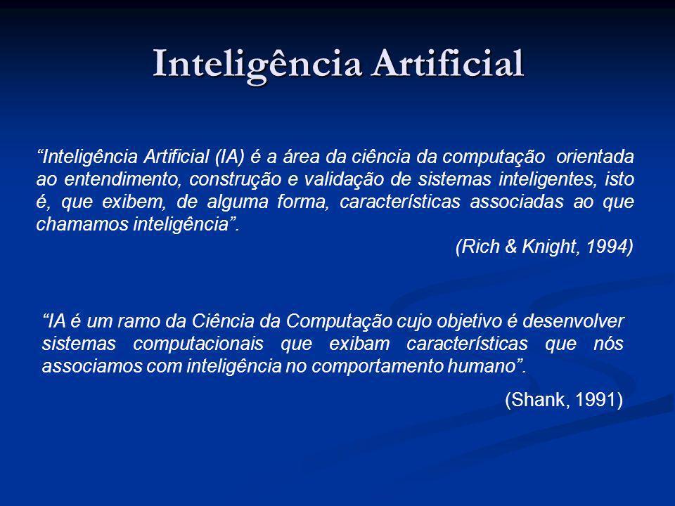 Inteligência Artificial Computação Convencional Computação Convencional Informar ao computador como resolver um problema baseado em algoritmos.