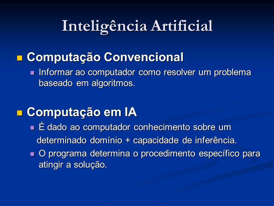 Inteligência Artificial Fundamentos da IA Fundamentos da IA Filosofia Filosofia Matemática Matemática Economia Economia Neurociência Neurociência Psicologia Psicologia Engenharia de Computadores Engenharia de Computadores Teoria de controle e cibernética Teoria de controle e cibernética Lingüística Lingüística