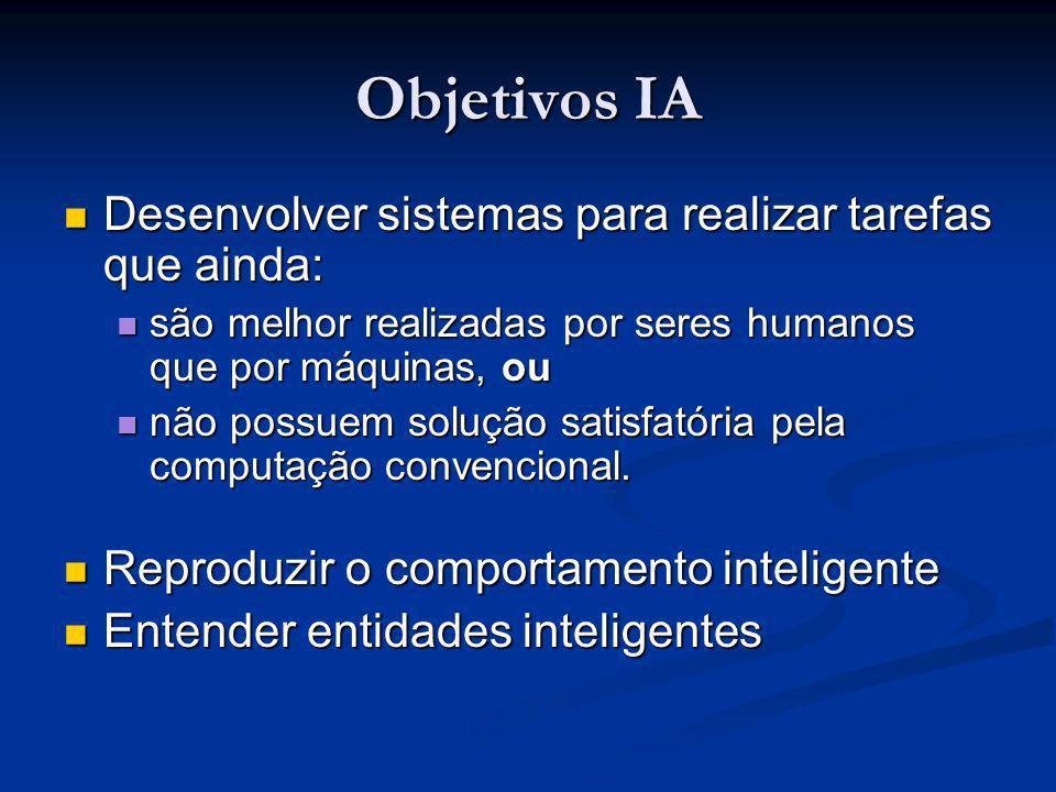Aplicações Pesquisa operacional: busca e otimização, heurísticas em geral Pesquisa operacional: busca e otimização, heurísticas em geral Jogos: xadrez, damas, etc.