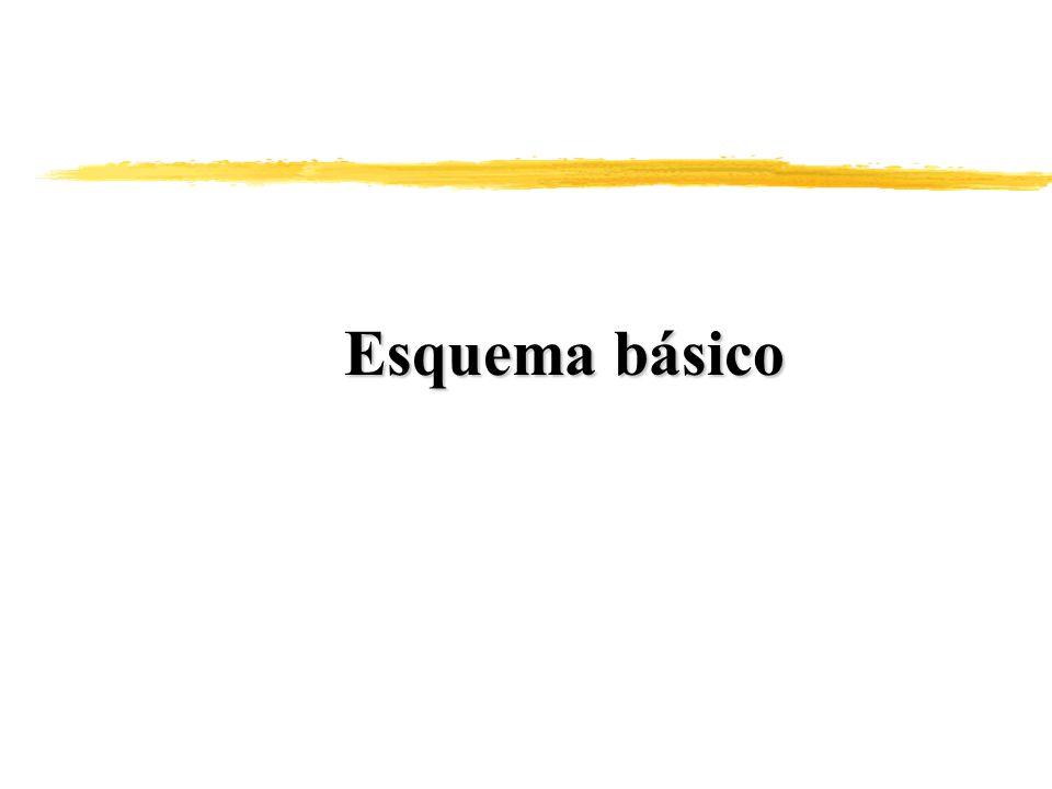Esquema básico