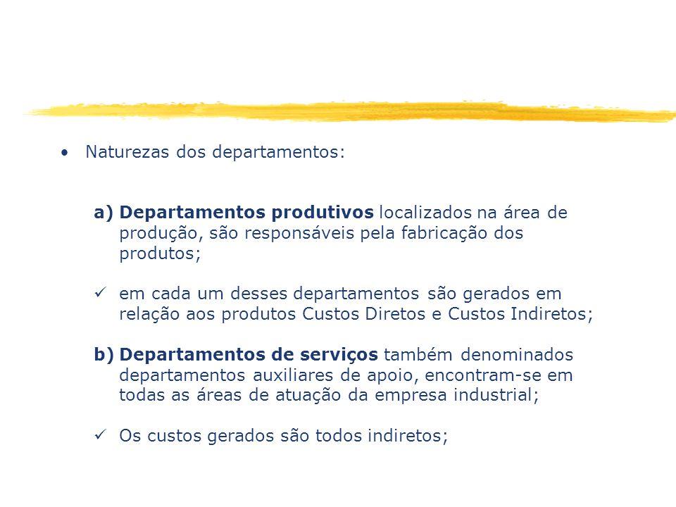 Naturezas dos departamentos: a)Departamentos produtivos localizados na área de produção, são responsáveis pela fabricação dos produtos; em cada um des