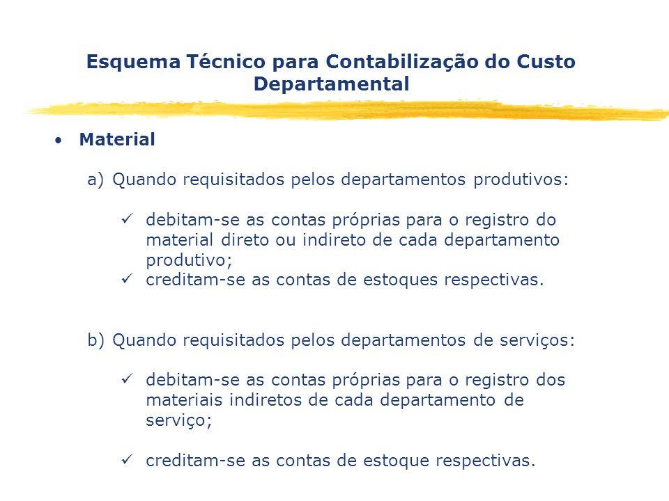 Esquema Técnico para Contabilização do Custo Departamental Material a)Quando requisitados pelos departamentos produtivos: debitam-se as contas própria