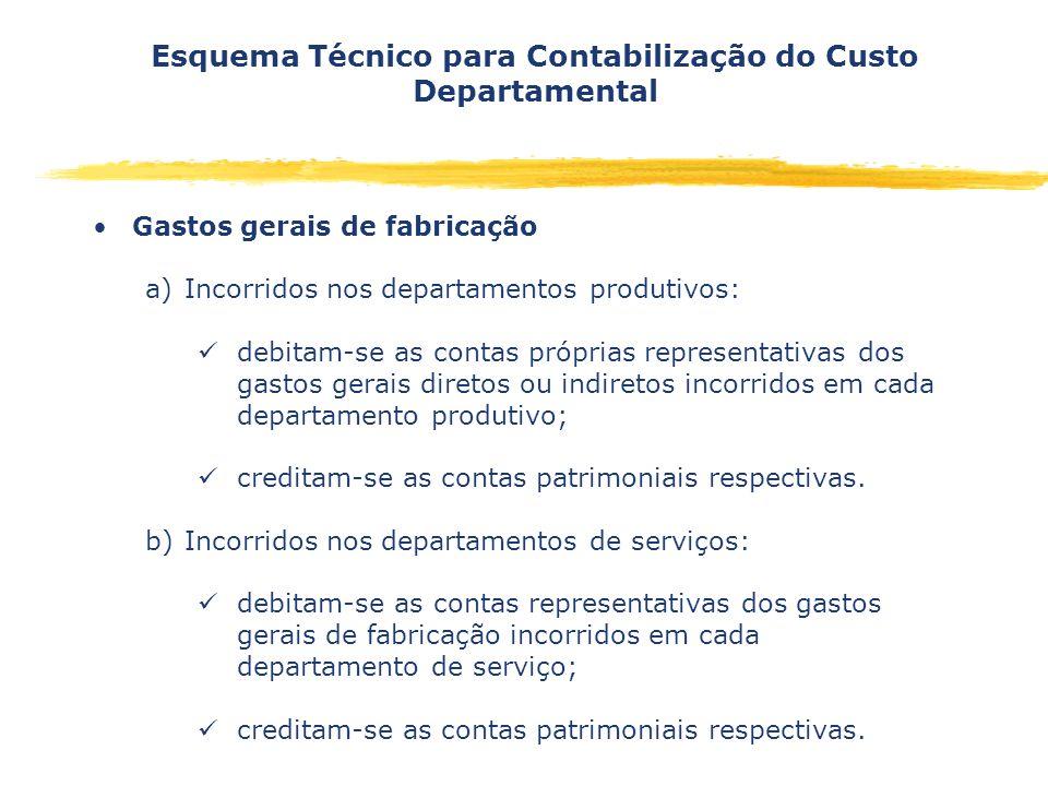 Esquema Técnico para Contabilização do Custo Departamental Gastos gerais de fabricação a)Incorridos nos departamentos produtivos: debitam-se as contas