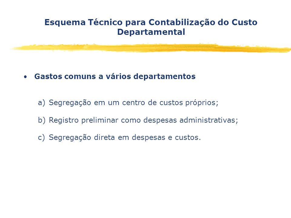 Esquema Técnico para Contabilização do Custo Departamental Gastos comuns a vários departamentos a)Segregação em um centro de custos próprios; b)Regist