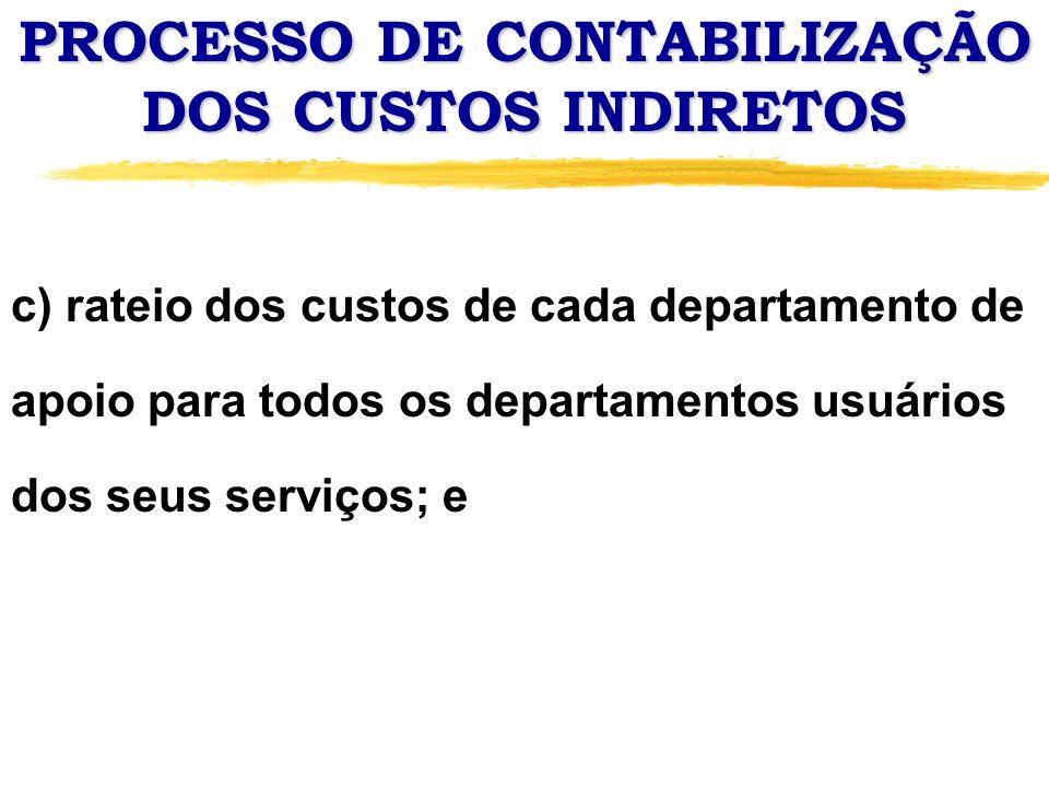 c) rateio dos custos de cada departamento de apoio para todos os departamentos usuários dos seus serviços; e PROCESSO DE CONTABILIZAÇÃO DOS CUSTOS IND
