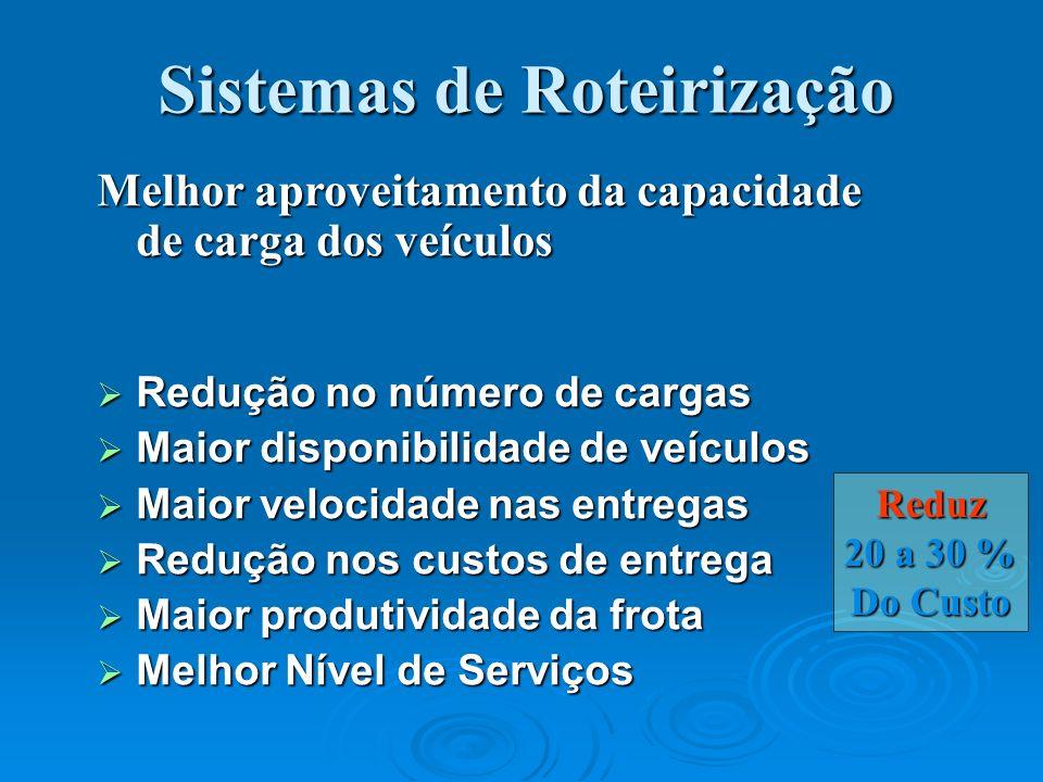 Melhor aproveitamento da capacidade de carga dos veículos Redução no número de cargas Redução no número de cargas Maior disponibilidade de veículos Ma