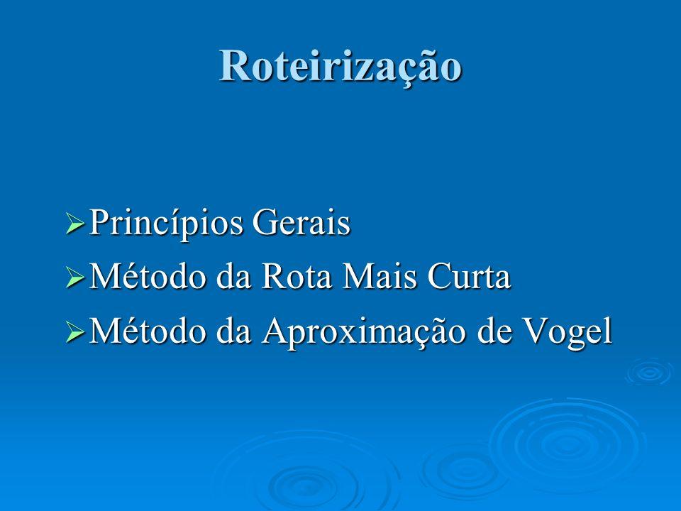 Roteirização Princípios Gerais Princípios Gerais Método da Rota Mais Curta Método da Rota Mais Curta Método da Aproximação de Vogel Método da Aproxima
