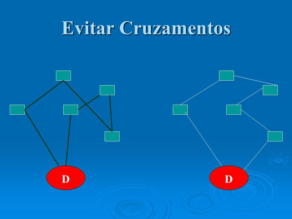 Roteirizadores Permitem Permitem Visualizar e Alterar Roteiros de Entregas Visualizar e Alterar Roteiros de Entregas Análise complexa Análise complexa Muitas variáveis Muitas variáveis Grande quantidade de dados Grande quantidade de dados