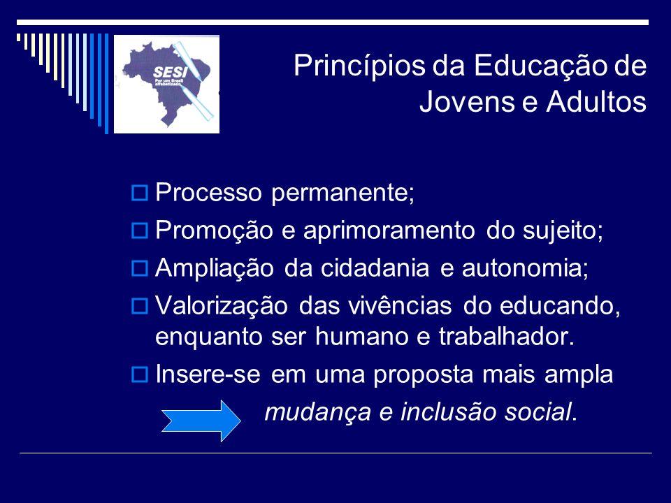 Princípios da Educação de Jovens e Adultos Processo permanente; Promoção e aprimoramento do sujeito; Ampliação da cidadania e autonomia; Valorização d