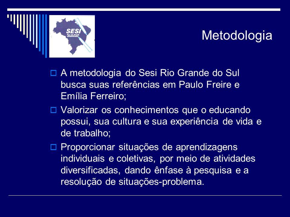 Metodologia A metodologia do Sesi Rio Grande do Sul busca suas referências em Paulo Freire e Emília Ferreiro; Valorizar os conhecimentos que o educand