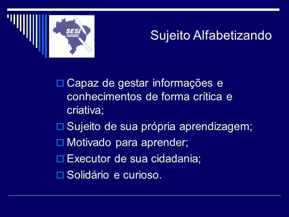 Sujeito Alfabetizando Capaz de gestar informações e conhecimentos de forma crítica e criativa; Sujeito de sua própria aprendizagem; Motivado para apre