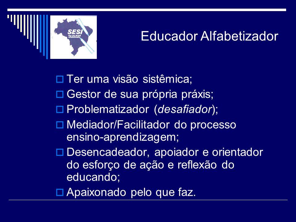 Educador Alfabetizador Ter uma visão sistêmica; Gestor de sua própria práxis; Problematizador (desafiador); Mediador/Facilitador do processo ensino-ap