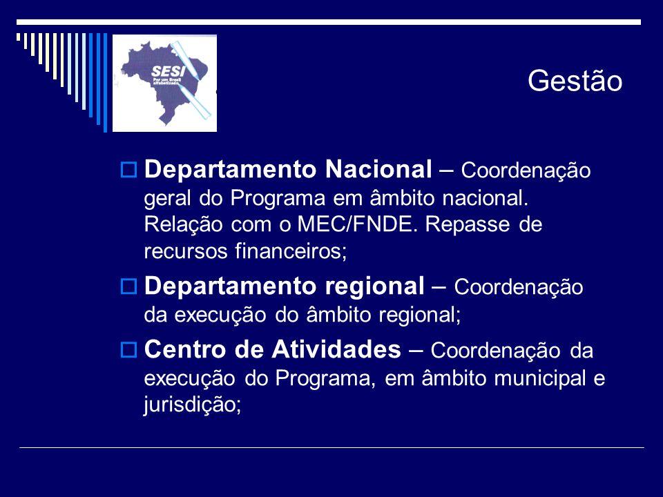 Gestão Departamento Nacional – Coordenação geral do Programa em âmbito nacional. Relação com o MEC/FNDE. Repasse de recursos financeiros; Departamento