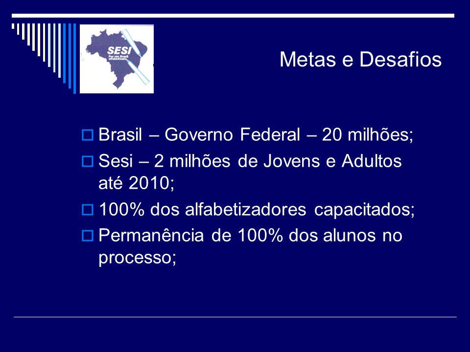 Metas e Desafios Brasil – Governo Federal – 20 milhões; Sesi – 2 milhões de Jovens e Adultos até 2010; 100% dos alfabetizadores capacitados; Permanênc