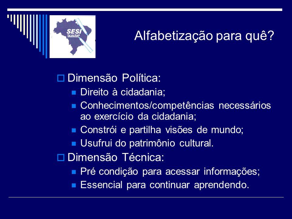 Alfabetização para quê? Dimensão Política: Direito à cidadania; Conhecimentos/competências necessários ao exercício da cidadania; Constrói e partilha
