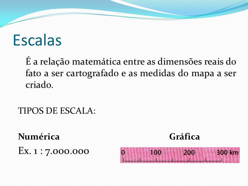 Escalas É a relação matemática entre as dimensões reais do fato a ser cartografado e as medidas do mapa a ser criado. TIPOS DE ESCALA: Numérica Gráfic
