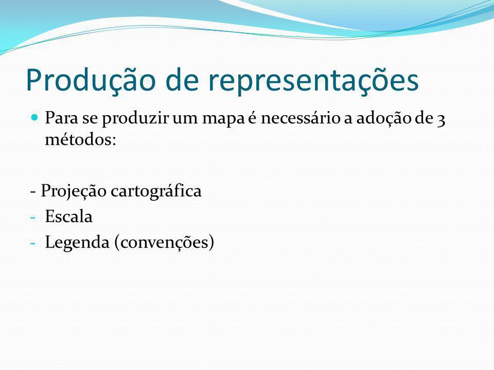 Produção de representações Para se produzir um mapa é necessário a adoção de 3 métodos: - Projeção cartográfica - Escala - Legenda (convenções)